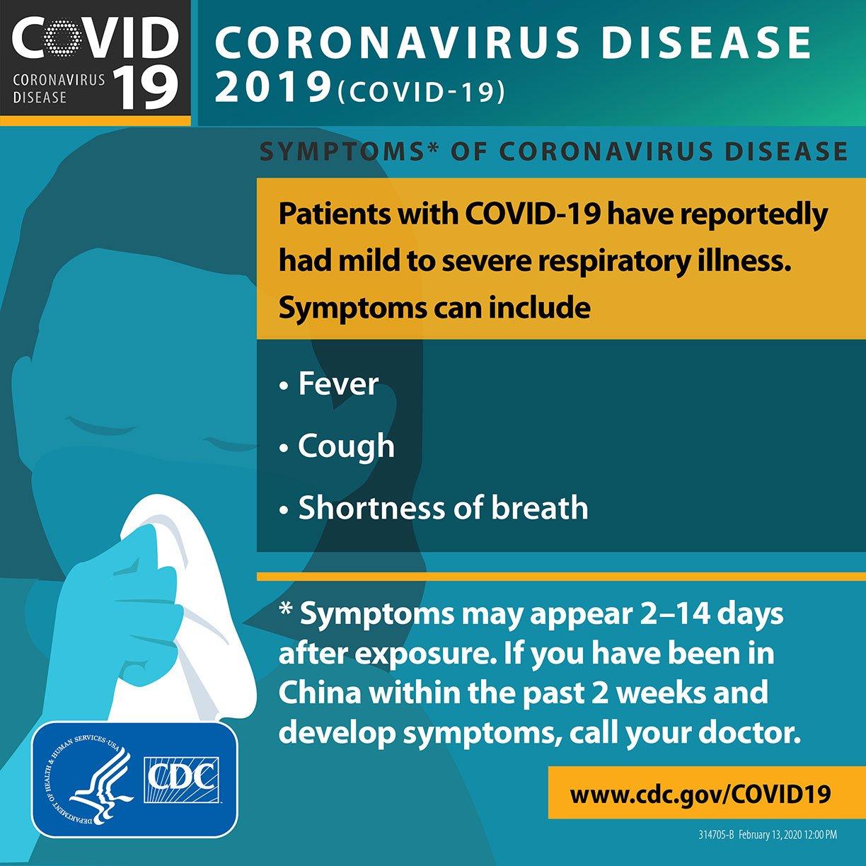 Coronavirus Disease 2019 (COVID-19) Symptoms