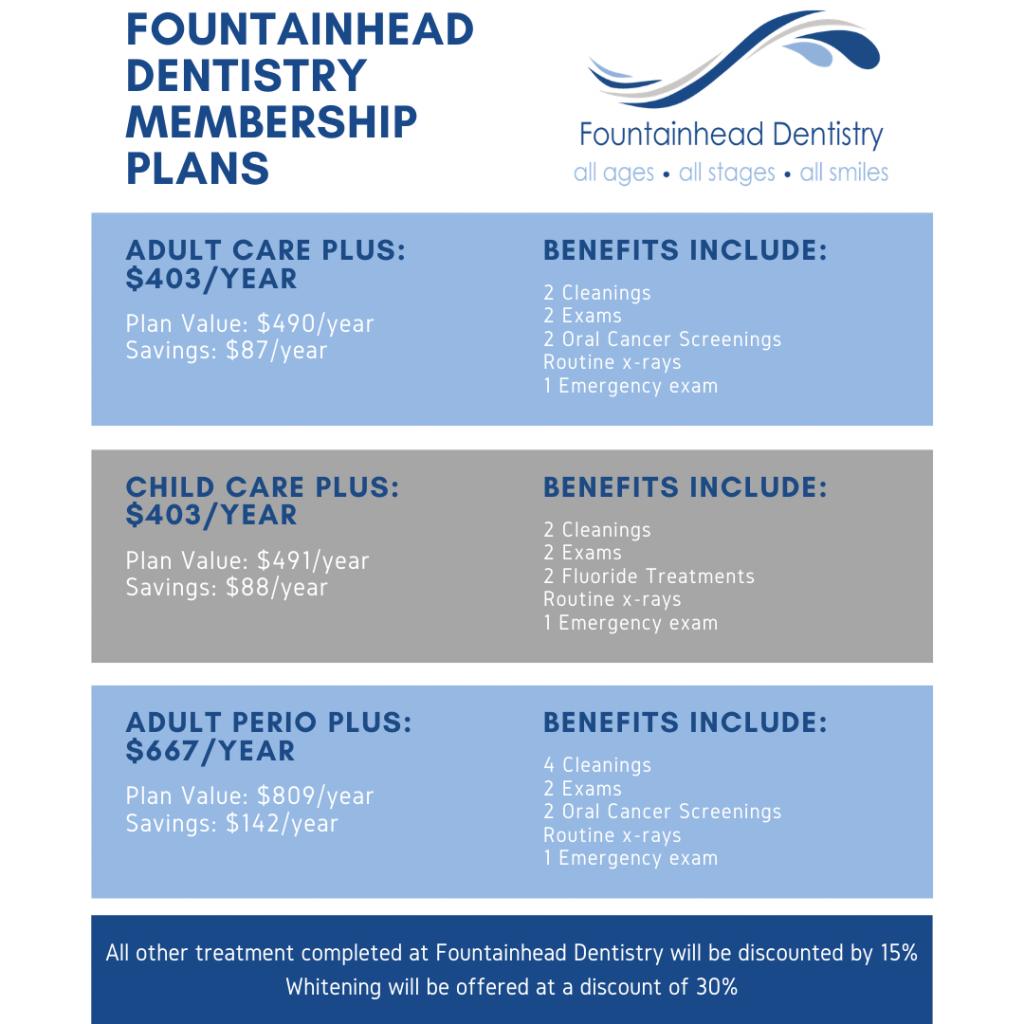 Dental Membership Plans in Hagerstown MD